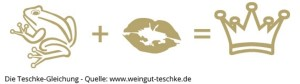 Read more about the article Weinprobe mit Michael Teschke