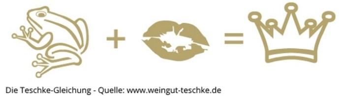 Weingut Michael Teschke Genuss-Gleichung